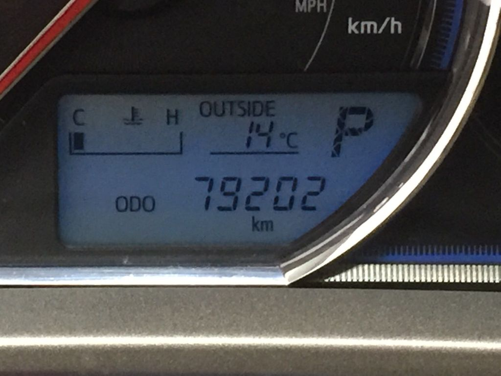 Gray[Pyrite Mica] 2014 Toyota RAV4 Limited Odometer Photo in Sherwood Park AB