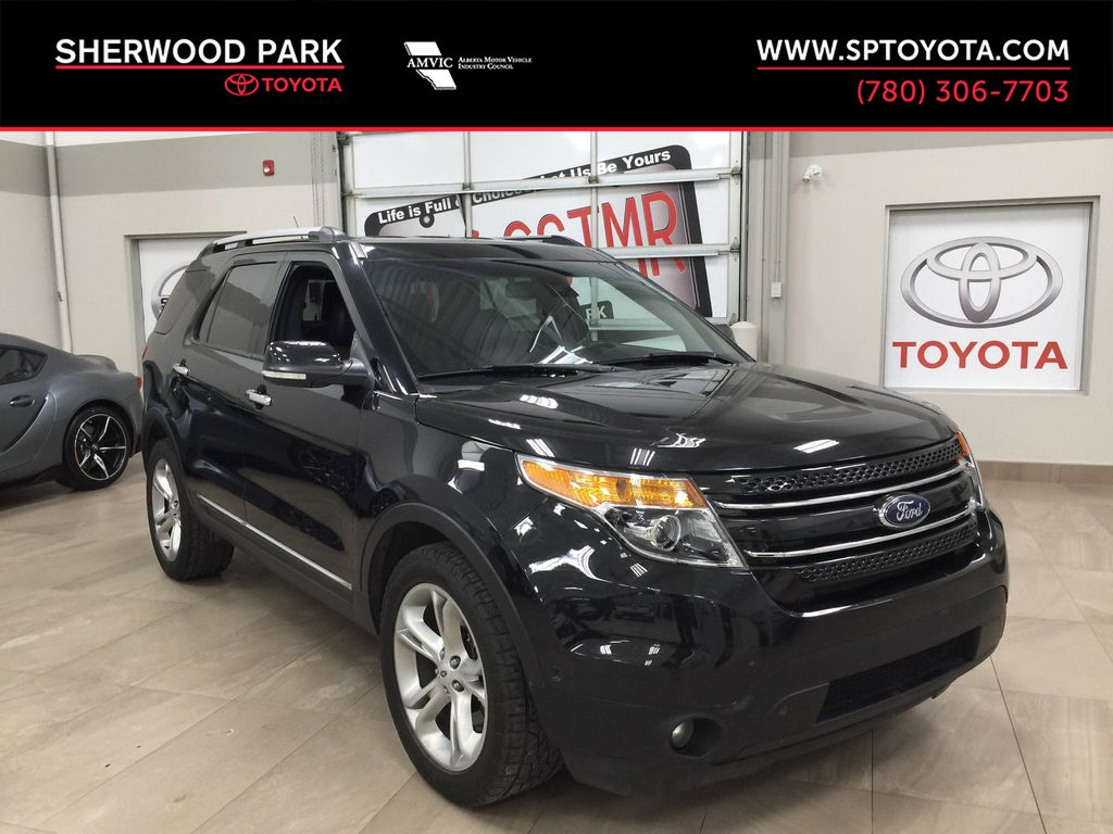 Black[Tuxedo Black Metallic] 2015 Ford Explorer Limited